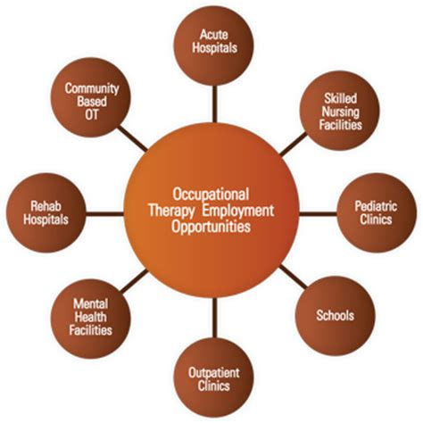 Evangelismtheology Thesis Proposal Example Topics and